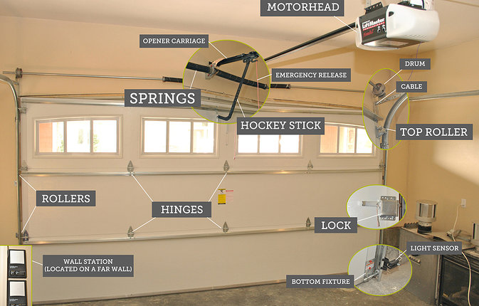 garage door repair las vegas spring